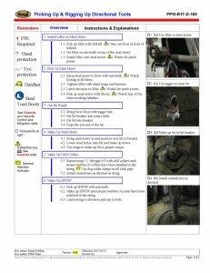 kenai-standard-operating-procedures